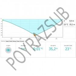 Ultra Power Plus 4T Karbon Pala Labrax Ayaklık